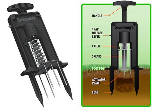 Отпугиватели кротов sweeney электронные ультразвуковые отпугиватели комаров